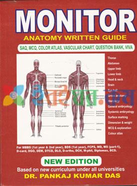 Monitor Anatomy Written Guide