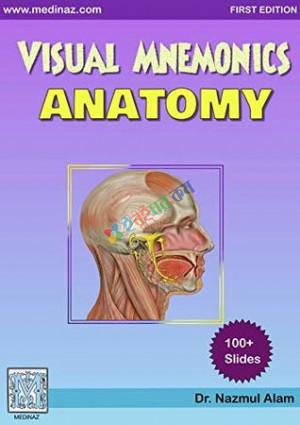 Visual Mnemonics Anatomy